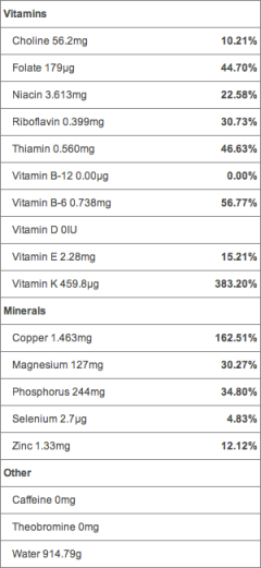 Cold Buster Nutrition Facts